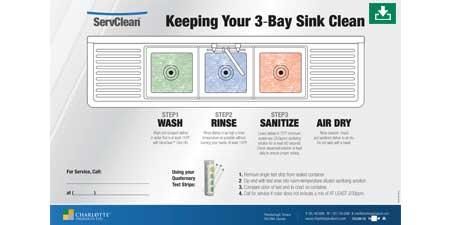 ServeClean 2 Sink Wall Chart